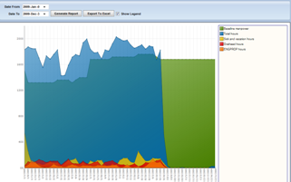 TimeSheet Interface - ERP Integrated Engineering Time Sheets QBuild Software CAD ERP Integration